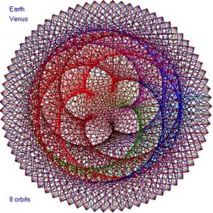 venus-earth-mandala